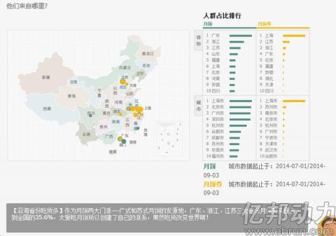 2014淘宝中秋月饼数据分析报告74